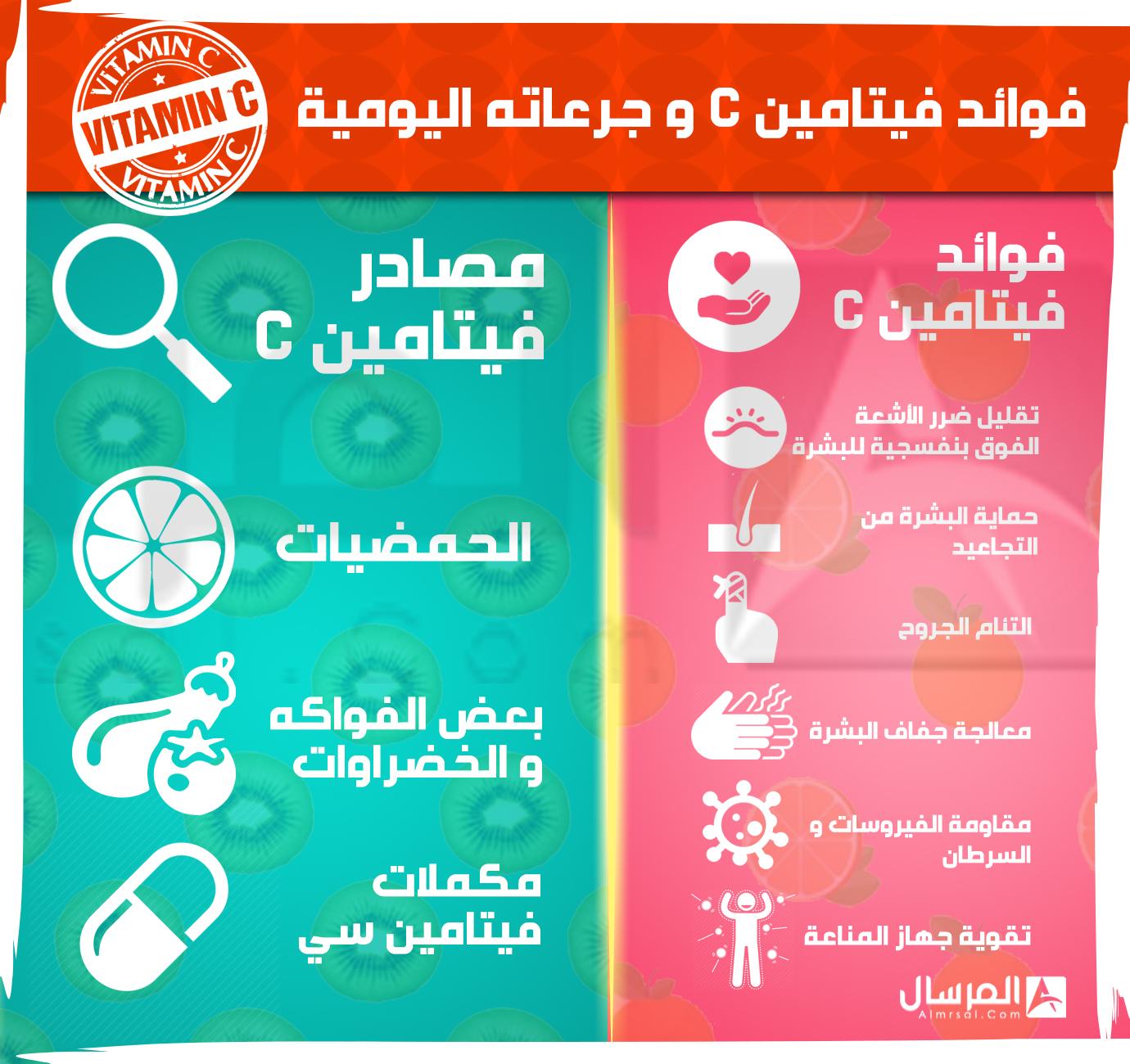جرعات فيتامين سي اليومية المرسال