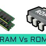 الفرق بين الرام والروم في الحاسوب