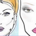 كيفية تنحيف الجسم دون الوجه