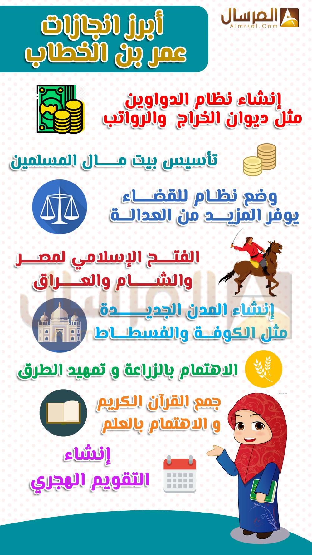 achievements of omar bin al - khattab may allah be pleased with him Achievements of Omar bin al – Khattab may Allah be pleased with him  D8 A7 D9 86 D8 AC D8 A7 D8 B2 D8 A7 D8 AA  D8 B9 D9 85 D8 B1  D8 A8 D9 86  D8 A7 D9 84 D8 AE D8 B7 D8 A7 D8 A8