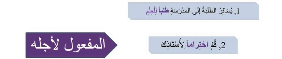 بحث عن المفعول به في اللغة العربية : تعريف ، إعراب ، أمثلة واضحة