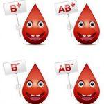 تحليل الشخصية حسب فصيلة الدم