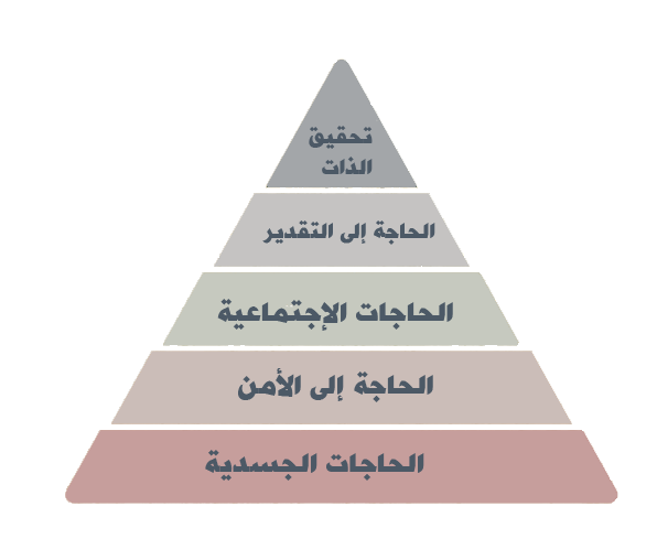 a journey in the life of the world abraham maslow A Journey in the Life of the World Abraham Maslow  D9 87 D8 B1 D9 85  D9 85 D8 A7 D8 B3 D9 84 D9 88  D9 84 D9 81 D9 87 D9 85  D8 A7 D9 84 D8 A7 D8 AD D8 AA D9 8A D8 A7 D8 AC D8 A7 D8 AA  D8 A7 D9 84 D8 A8 D8 B4 D8 B1 D9 8A D8 A9  D8 A7 D9 84 D8 A7 D8 B3 D8 A7 D8 B3 D9 8A D8 A9  D8 A8 D8 A7 D9 84 D8 AA D8 AF D8 B1 D9 8A D8 AC