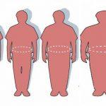 الفرق بين السمنة وزيادة الوزن