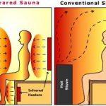 الفرق بين الأشعة تحت الحمراء والأشعة الفوق بنفسجية