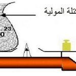 كيفية حساب الكتلة المولية