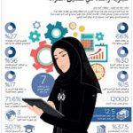"""اهداف برنامج """" الإمارات للتوازن بين الجنسين """""""