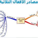 شرح درس المصادر الثلاثية بالأمثلة