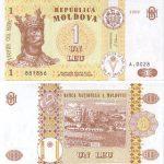 اقتصاد مولدافيا و مراحل العملة بها