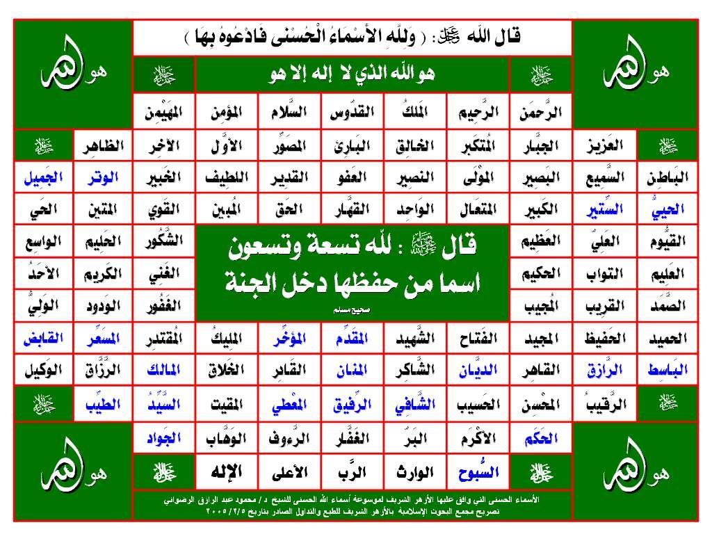 معاني أسماء اسماء الله الحسنى ومعانيها
