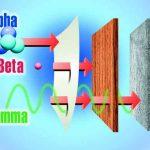مقارنة بين اشعة الفا وبيتا وجاما