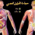 علاج القولون العصبي بالحجامة