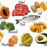 فيتامين ب 12 و تأثيره على انخفاض الهيموجلوبين في الجسم