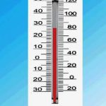 تحويل درجة الحرارة من فهرنهايت الى كلفن