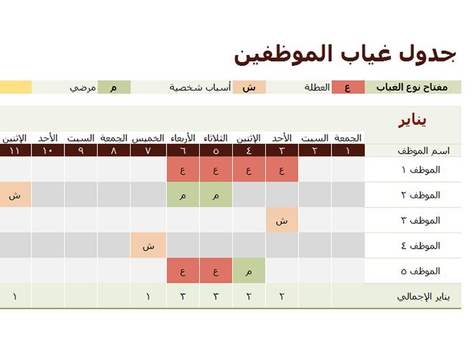 قائمة لبعض نماذج جدول حضور وانصراف الموظفين المرسال