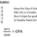 شرح برنامج gpa لحساب المعدل التراكمي