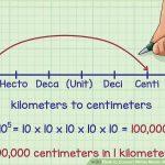 كيفية تحويل الكيلو متر الى سنتيمتر
