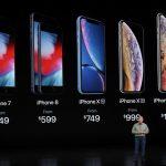 الاسعار الرسمية جوالات ايفون iPhone XS , XS Max , XR