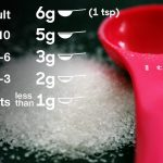 كمية الملح المسموح بها يوميا