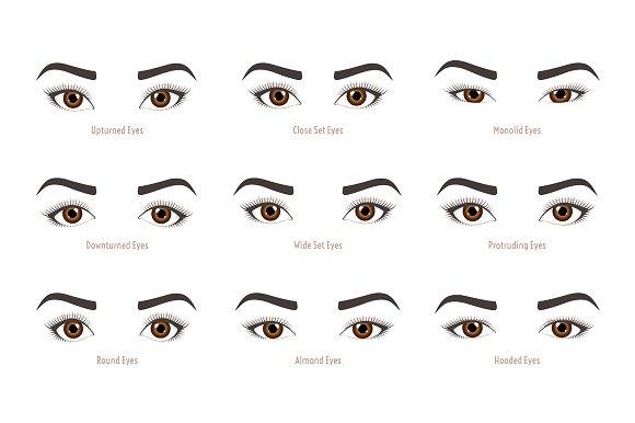 صفات العيون اللوزية بالصور المرسال