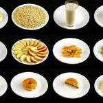 اكثر الاطعمة التي تحتوي على سعرات حرارية عالية