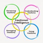 تمارين الذكاء العاطفي