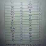 الاسماء الممنوعة في الاحوال المدنية السعودية