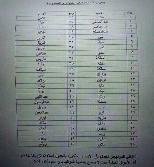 قائمة الاسماء الممنوعة في الاحوال المدنية السعودية