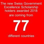 شروط منحة الامتياز السويسرية للطلبة الاجانب والفنانين
