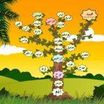شجرة الانبياء والرسل كاملة