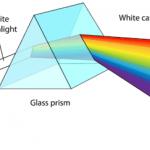 ما هي خصائص الضوء