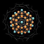 مكونات الذرة