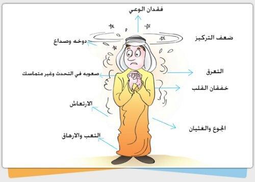 أعراض الهبوط المفاجئ لسكر الدم المرسال