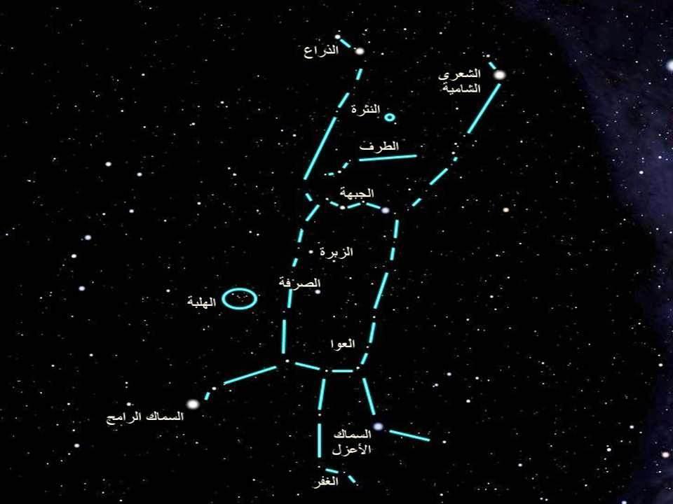 اسماء النجوم عند البدو المرسال