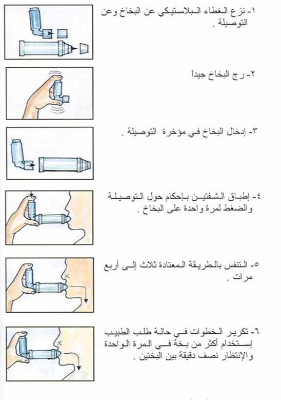 شرح بالصور لـ طريقة استخدام بخاخ الربو بخاخ-الربو.