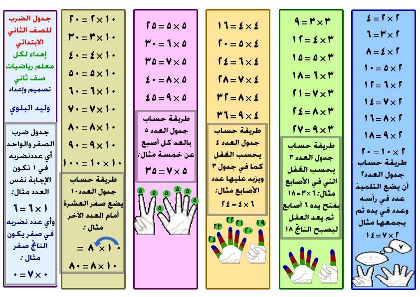 ملخص كتاب السر باللغة العربية
