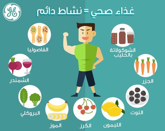 كتاب النظام الغذائي الصحي pdf