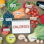 استراتيجية قوائم الطعام