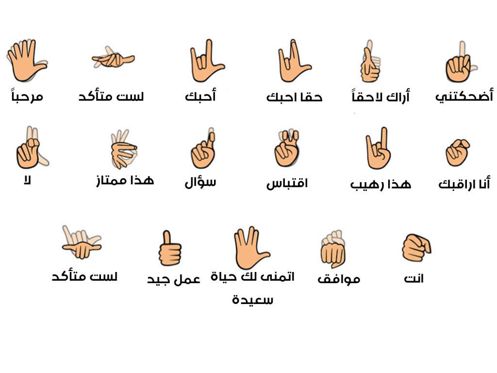 لغة الاشارة للصم والبكم بالصور المرسال