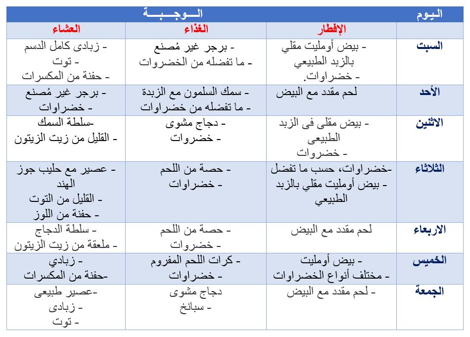 جدول كيتو دايت pdf
