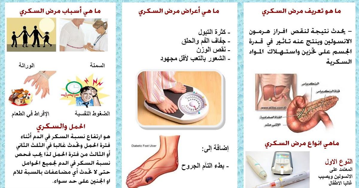 مقدمة عن الامراض