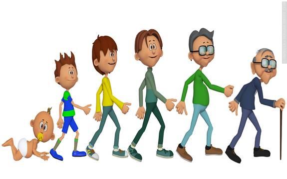 مراحل نمو الانسان من الطفولة الى الشيخوخة المرسال