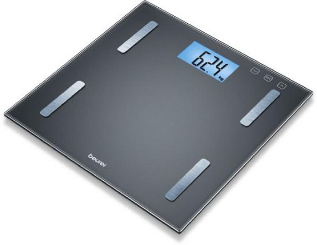 ربيع غريب الأطوار عطر جهاز قياس وزن الجسم Findlocal Drivewayrepair Com