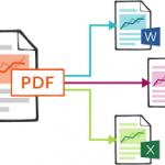 """برنامج """" convert to pdf """" تحويل وثائق عبر الإنترنت إلى ملفات PDF"""