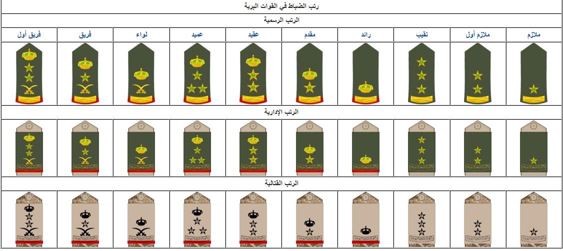 شعار العربي الكويتي