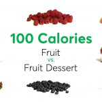 اكثر الفواكه سعرات حرارية