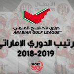 ترتيب الدوري الاماراتي 2018 – 2019