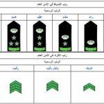 """ترتيب الرتب العسكرية السعودية واشكالها """" بالصور """""""