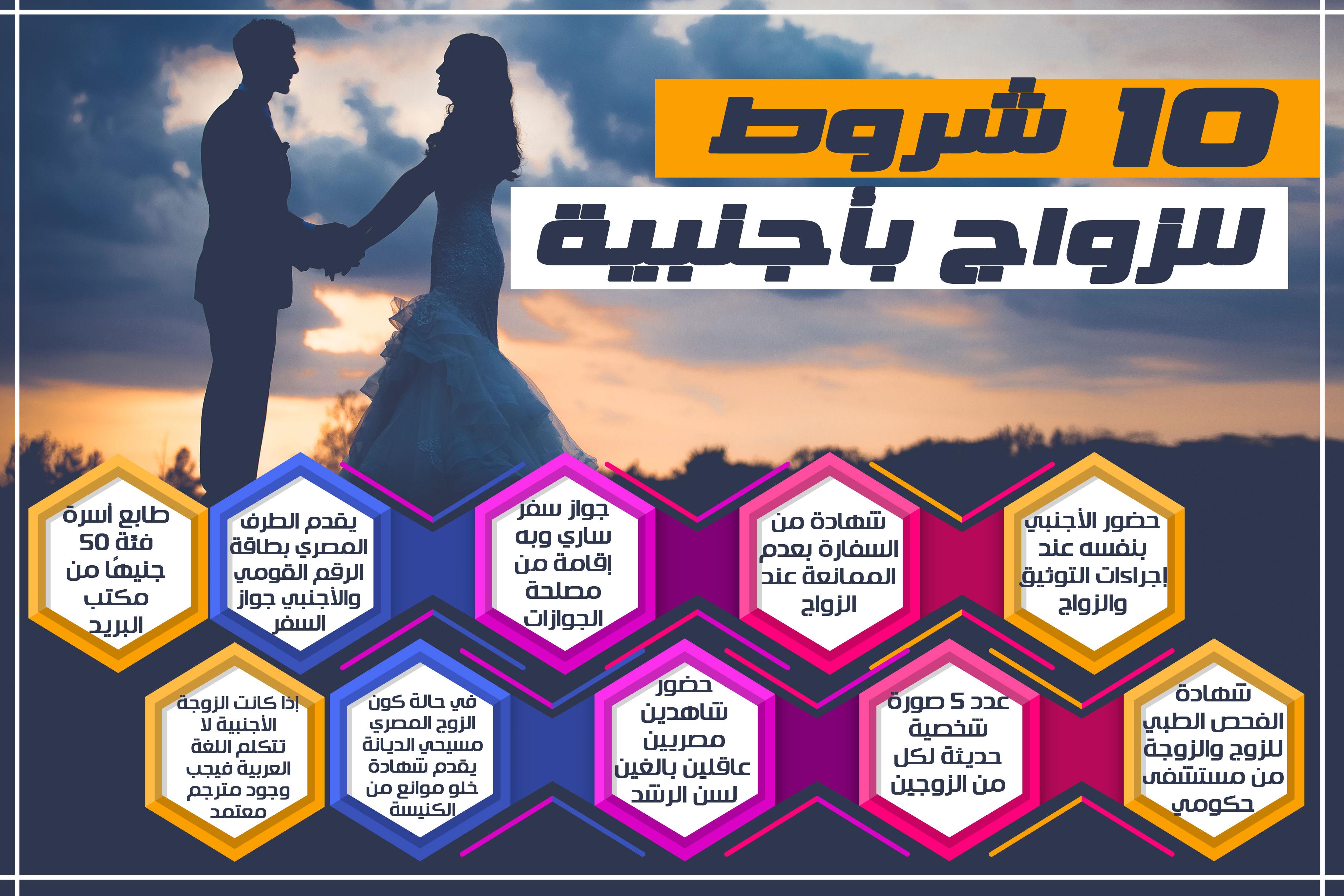 الغاء تصريح الزواج