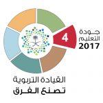 اهداف و اعمال يوم الجودة العالمي